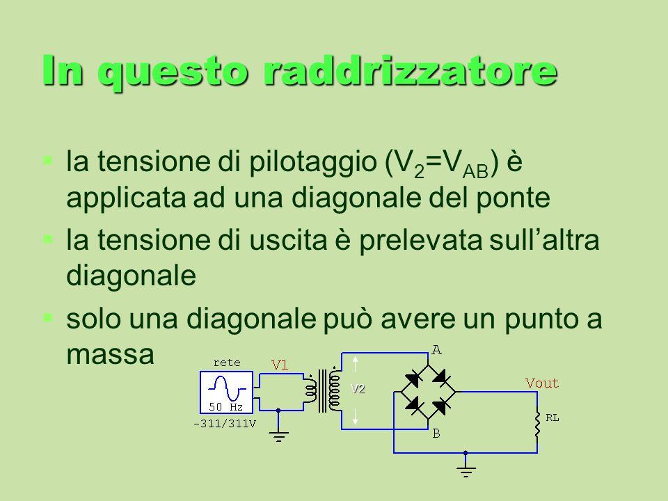 In questo raddrizzatore la tensione di pilotaggio (V 2 =V AB ) è applicata ad una diagonale del ponte la tensione di uscita è prelevata sullaltra diag