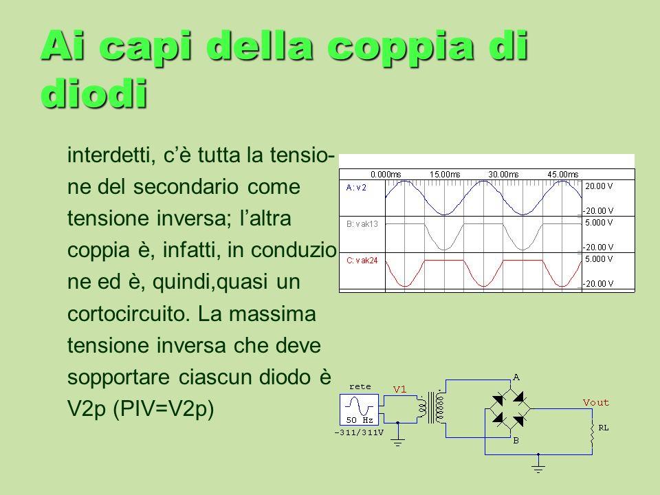 Ai capi della coppia di diodi interdetti, cè tutta la tensio- ne del secondario come tensione inversa; laltra coppia è, infatti, in conduzio ne ed è,