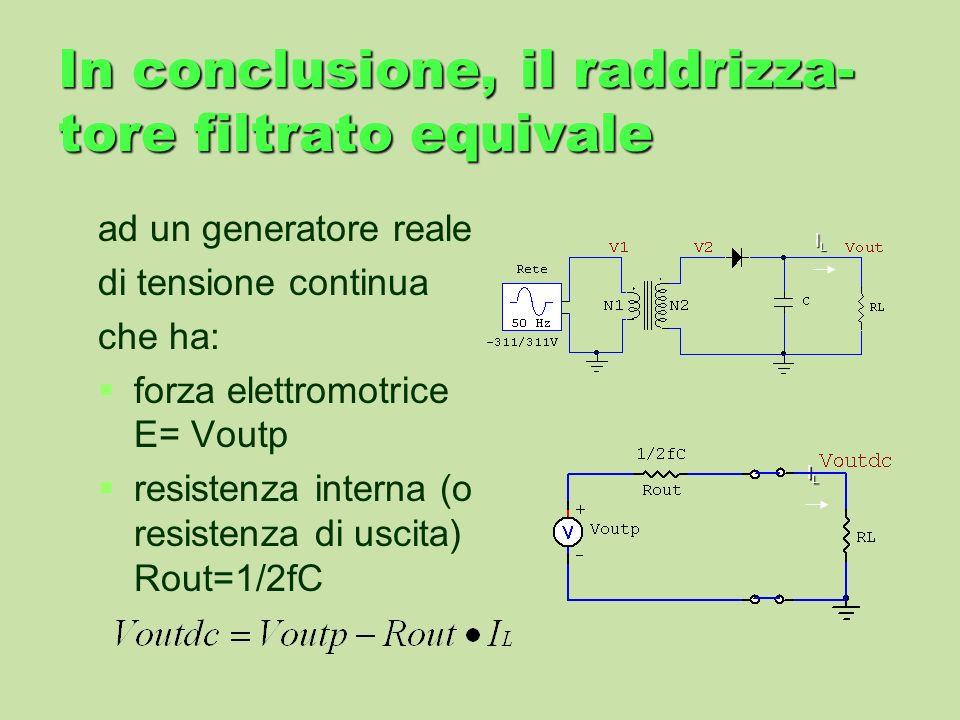 In conclusione, il raddrizza- tore filtrato equivale ad un generatore reale di tensione continua che ha: forza elettromotrice E= Voutp resistenza inte