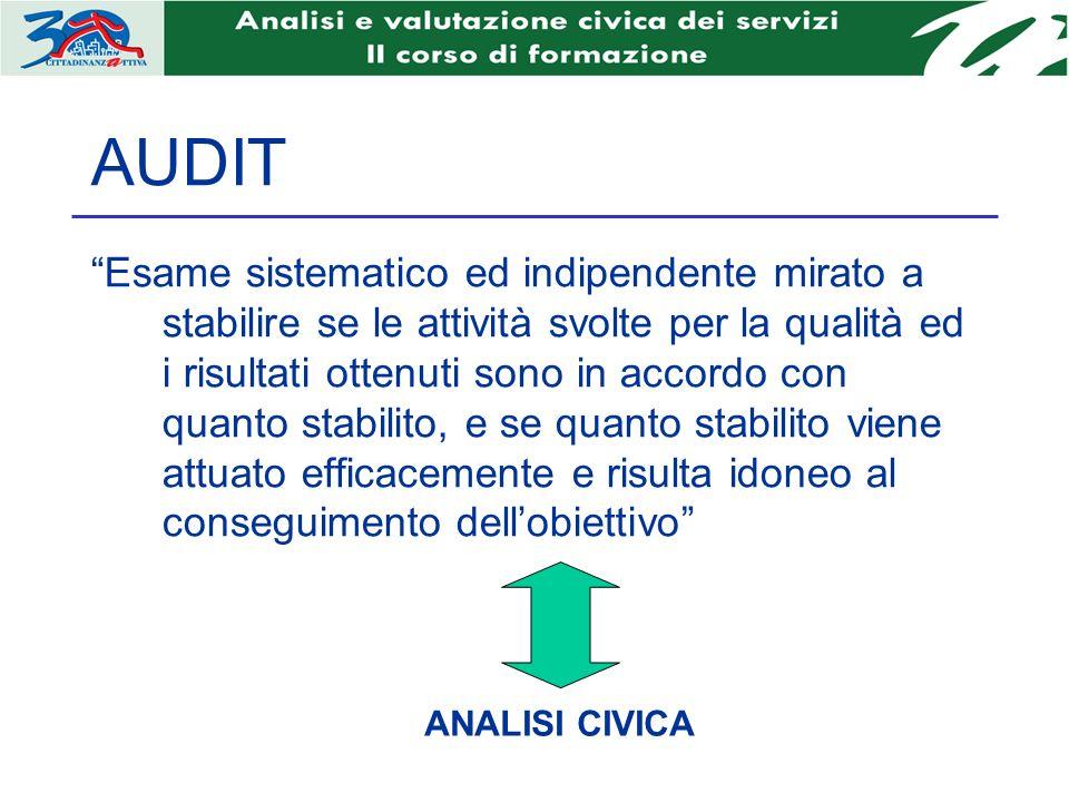 AUDIT Esame sistematico ed indipendente mirato a stabilire se le attività svolte per la qualità ed i risultati ottenuti sono in accordo con quanto sta