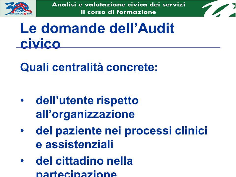 Le domande dellAudit civico Quali centralità concrete: dellutente rispetto allorganizzazione del paziente nei processi clinici e assistenziali del cittadino nella partecipazione