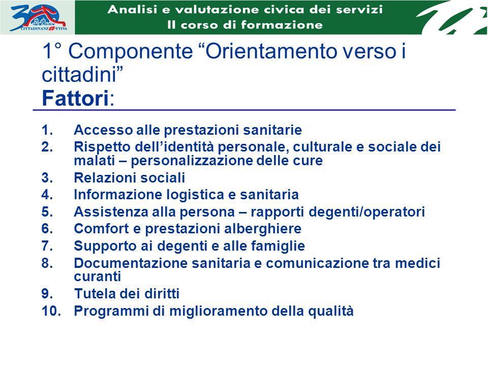 1° Componente Orientamento verso i cittadini Fattori: Accesso alle prestazioni sanitarie Rispetto dellidentità personale, culturale e sociale dei mala