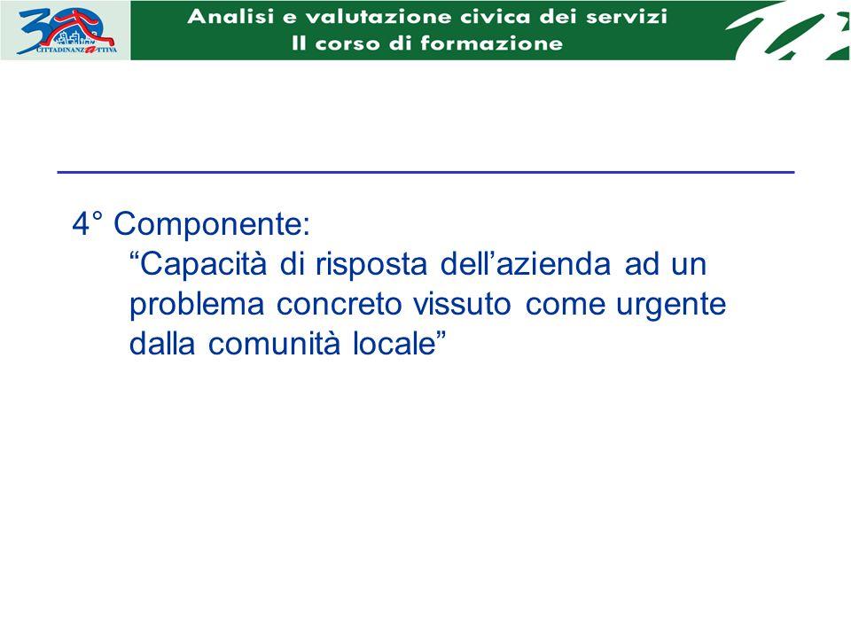 4° Componente: Capacità di risposta dellazienda ad un problema concreto vissuto come urgente dalla comunità locale