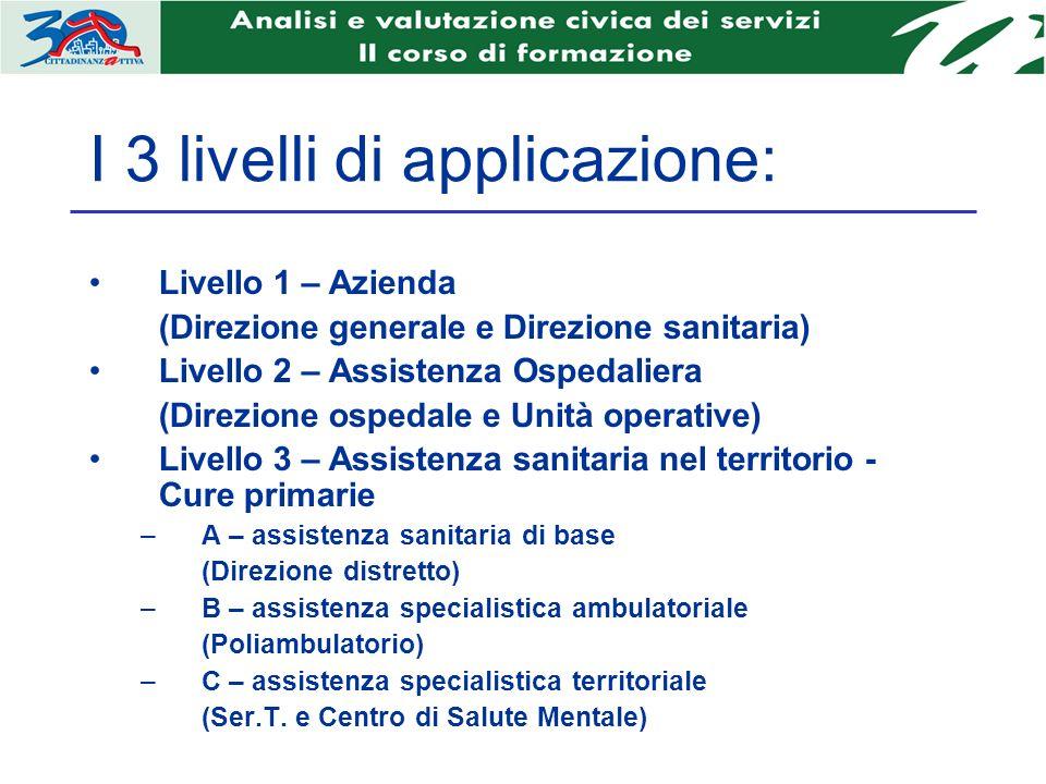 I 3 livelli di applicazione: Livello 1 – Azienda (Direzione generale e Direzione sanitaria) Livello 2 – Assistenza Ospedaliera (Direzione ospedale e U