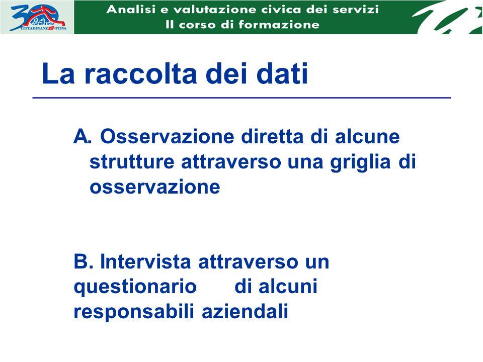 La raccolta dei dati A. Osservazione diretta di alcune strutture attraverso una griglia di osservazione B. Intervista attraverso un questionario di al