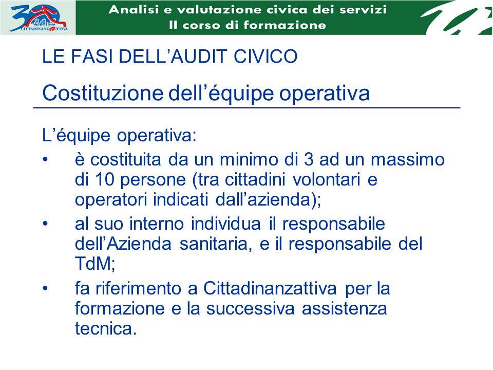 LE FASI DELLAUDIT CIVICO Costituzione delléquipe operativa Léquipe operativa: è costituita da un minimo di 3 ad un massimo di 10 persone (tra cittadin