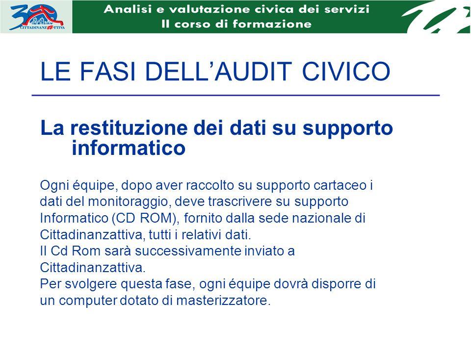 LE FASI DELLAUDIT CIVICO La restituzione dei dati su supporto informatico Ogni équipe, dopo aver raccolto su supporto cartaceo i dati del monitoraggio, deve trascrivere su supporto Informatico (CD ROM), fornito dalla sede nazionale di Cittadinanzattiva, tutti i relativi dati.