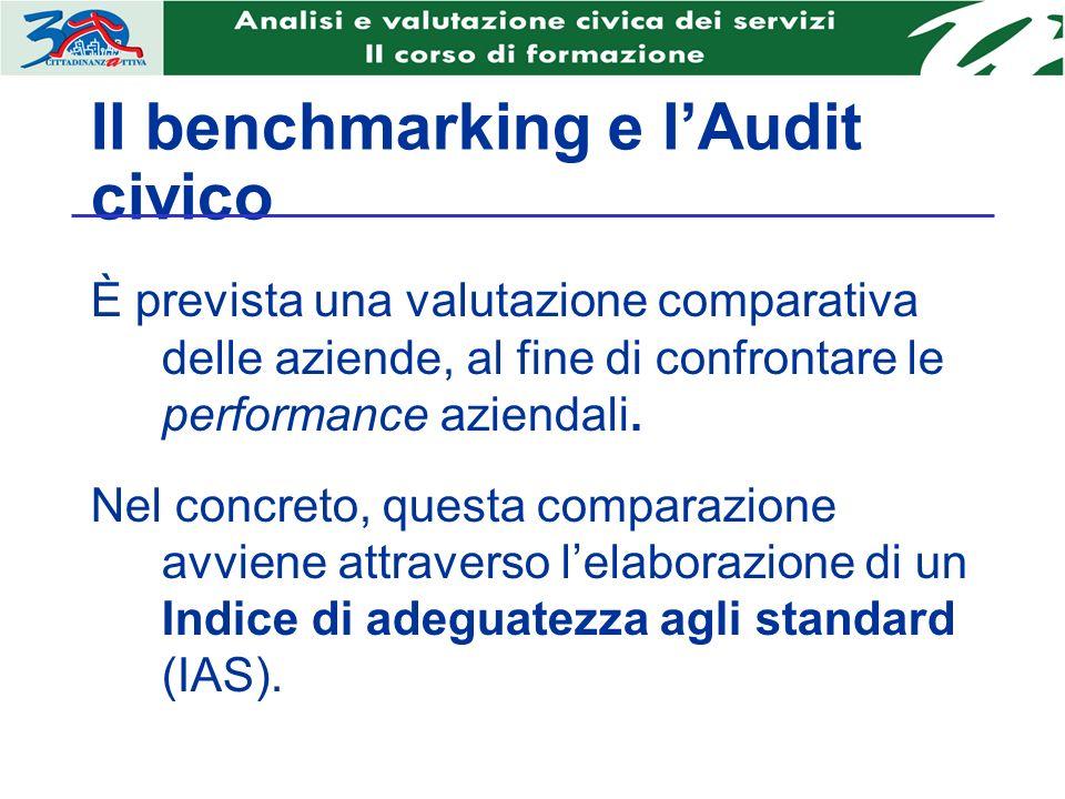 Il benchmarking e lAudit civico È prevista una valutazione comparativa delle aziende, al fine di confrontare le performance aziendali.