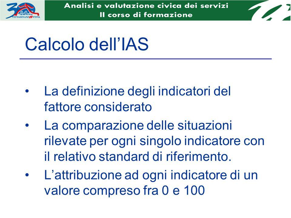 Calcolo dellIAS La definizione degli indicatori del fattore considerato La comparazione delle situazioni rilevate per ogni singolo indicatore con il r