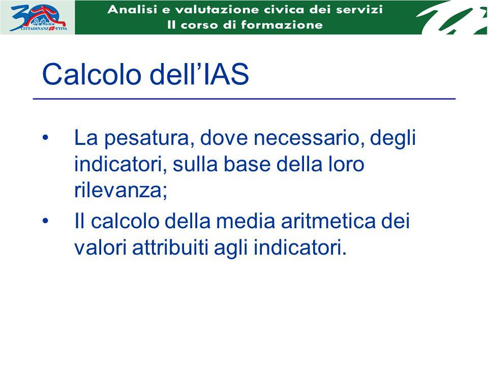 Calcolo dellIAS La pesatura, dove necessario, degli indicatori, sulla base della loro rilevanza; Il calcolo della media aritmetica dei valori attribuiti agli indicatori.