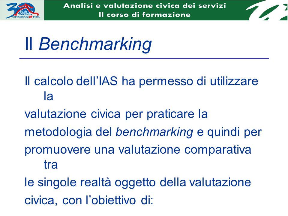 Il Benchmarking Il calcolo dellIAS ha permesso di utilizzare la valutazione civica per praticare la metodologia del benchmarking e quindi per promuovere una valutazione comparativa tra le singole realtà oggetto della valutazione civica, con lobiettivo di: