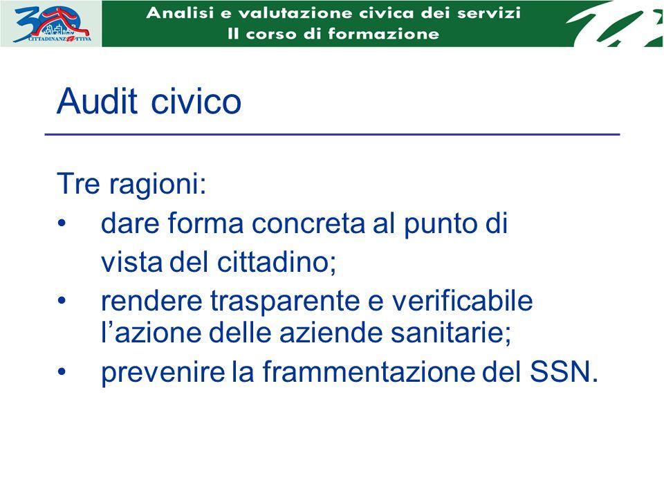 Audit civico Tre ragioni: dare forma concreta al punto di vista del cittadino; rendere trasparente e verificabile lazione delle aziende sanitarie; prevenire la frammentazione del SSN.