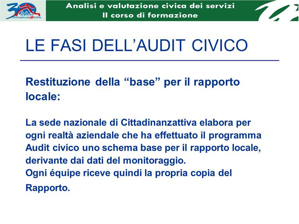 LE FASI DELLAUDIT CIVICO Restituzione della base per il rapporto locale: La sede nazionale di Cittadinanzattiva elabora per ogni realtà aziendale che