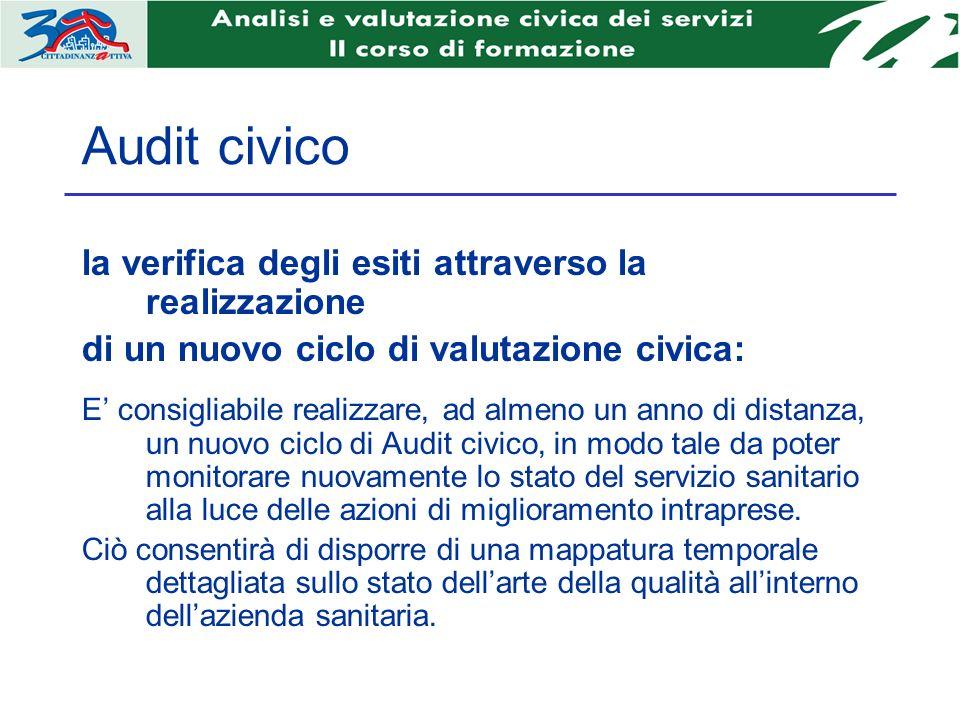 Audit civico la verifica degli esiti attraverso la realizzazione di un nuovo ciclo di valutazione civica: E consigliabile realizzare, ad almeno un ann