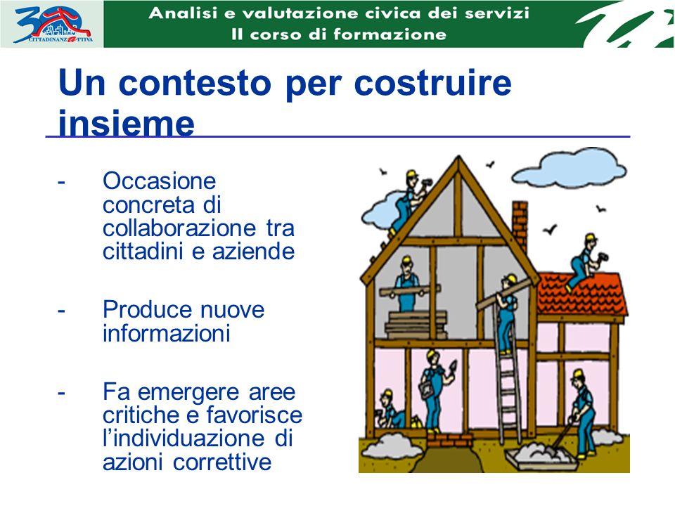 Un contesto per costruire insieme -Occasione concreta di collaborazione tra cittadini e aziende -Produce nuove informazioni -Fa emergere aree critiche