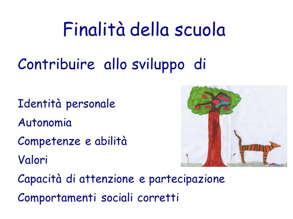 Finalità della scuola Contribuire allo sviluppo di Identità personale Autonomia Competenze e abilità Valori Capacità di attenzione e partecipazione Co