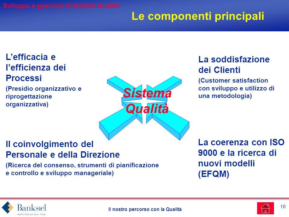 16 Il nostro percorso con la Qualità Sistema Qualità Le componenti principali Lefficacia e lefficienza dei Processi (Presidio organizzativo e riprogettazione organizzativa) Il coinvolgimento del Personale e della Direzione (Ricerca del consenso, strumenti di pianificazione e controllo e sviluppo manageriale) La soddisfazione dei Clienti (Customer satisfaction con sviluppo e utilizzo di una metodologia) La coerenza con ISO 9000 e la ricerca di nuovi modelli (EFQM) Sviluppo e gestione di Sistemi Qualità