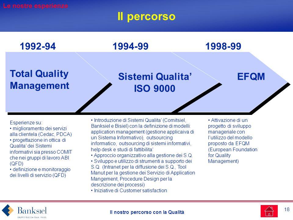18 Il nostro percorso con la Qualità EFQM 1998-99 Sistemi Qualita ISO 9000 1994-99 Il percorso Esperienze su: miglioramento dei servizi alla clientela (Cedac, PDCA) progettazione in ottica di Qualita dei Sistemi informativi sia presso COMIT che nei gruppi di lavoro ABI (QFD) definizione e monitoraggio dei livelli di servizio (QFD) Total Quality Management 1992-94 Introduzione di Sistemi Qualita (Comitsiel, Banksiel e Bisiel) con la definizione di modelli: application management (gestione applicaiva di un Sistema Informativo), outsourcing informatico, outsourcing di sistemi informativi, help desk e studi di fattibilita Approccio organizzativo alla gestione dei S.Q.
