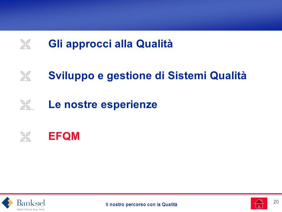 20 Il nostro percorso con la Qualità Gli approcci alla Qualità Sviluppo e gestione di Sistemi Qualità Le nostre esperienze EFQM