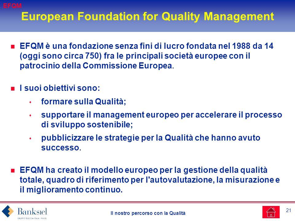 21 Il nostro percorso con la Qualità European Foundation for Quality Management n n EFQM è una fondazione senza fini di lucro fondata nel 1988 da 14 (oggi sono circa 750) fra le principali società europee con il patrocinio della Commissione Europea.