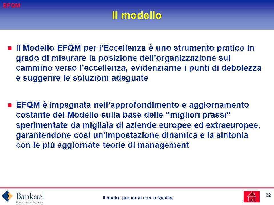 22 Il nostro percorso con la Qualità Il modello n n Il Modello EFQM per lEccellenza è uno strumento pratico in grado di misurare la posizione dellorganizzazione sul cammino verso leccellenza, evidenziarne i punti di debolezza e suggerire le soluzioni adeguate n n EFQM è impegnata nellapprofondimento e aggiornamento costante del Modello sulla base delle migliori prassi sperimentate da migliaia di aziende europee ed extraeuropee, garantendone così unimpostazione dinamica e la sintonia con le più aggiornate teorie di management EFQM