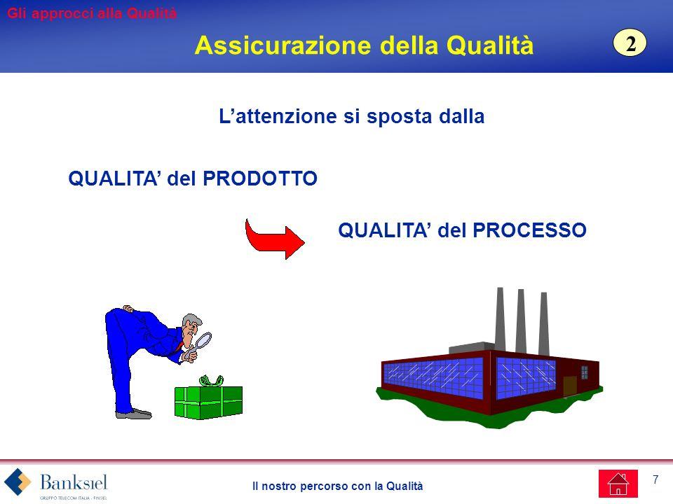 7 Il nostro percorso con la Qualità Assicurazione della Qualità Lattenzione si sposta dalla QUALITA del PRODOTTO QUALITA del PROCESSO 2 Gli approcci alla Qualità