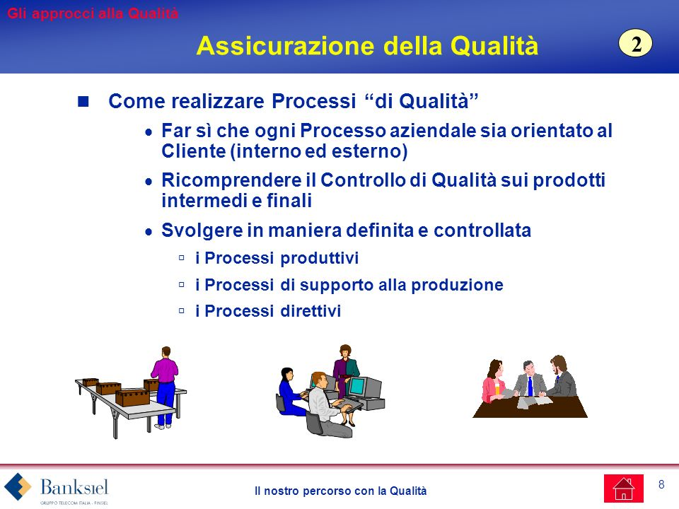 19 Il nostro percorso con la Qualità Sistemi Qualità ISO 9000 BANKSIEL ISO 9000 Certificato: CERT-01556-97-AQ-MIL-SINCERT Scopo della certificazione : Application Management: analisi, progettazione, realizzazione, rilascio, manutenzione ed assistenza applicativa di software custom per applicazioni bancarie.