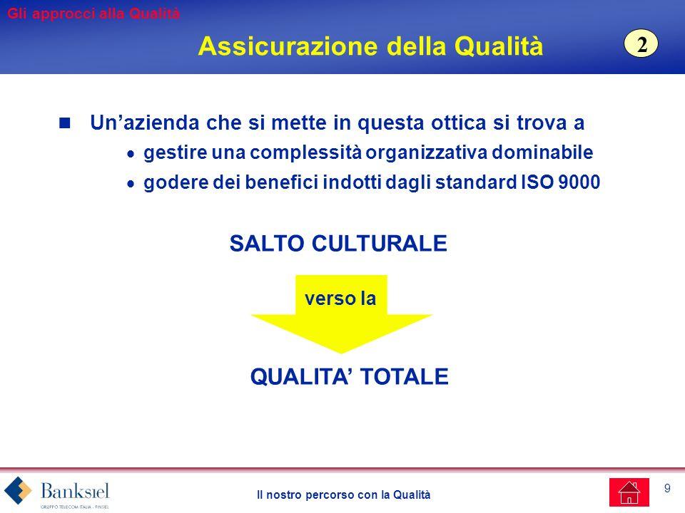 9 Il nostro percorso con la Qualità Unazienda che si mette in questa ottica si trova a gestire una complessità organizzativa dominabile godere dei benefici indotti dagli standard ISO 9000 SALTO CULTURALE verso la QUALITA TOTALE Assicurazione della Qualità 2 Gli approcci alla Qualità