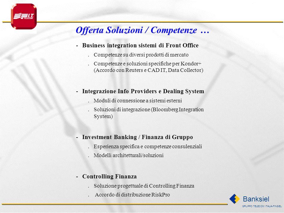 GRUPPO TELECOM ITALIA-FINSIEL Banksiel Banca media System Integration Front Office Consorzio di banche popolari Assistenza per lavviamento e lintegraz