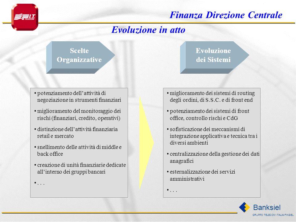 GRUPPO TELECOM ITALIA-FINSIEL Banksiel Scelte Organizzative Evoluzione dei Sistemi Basilea Bankitalia Consob Concorrenza Nuovi Mercati EURO Evoluzione