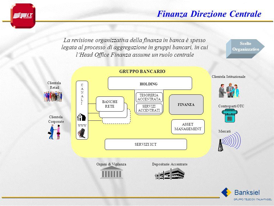 GRUPPO TELECOM ITALIA-FINSIEL Banksiel Scelte Organizzative Evoluzione dei Sistemi potenziamento dellattività di negoziazione in strumenti finanziari