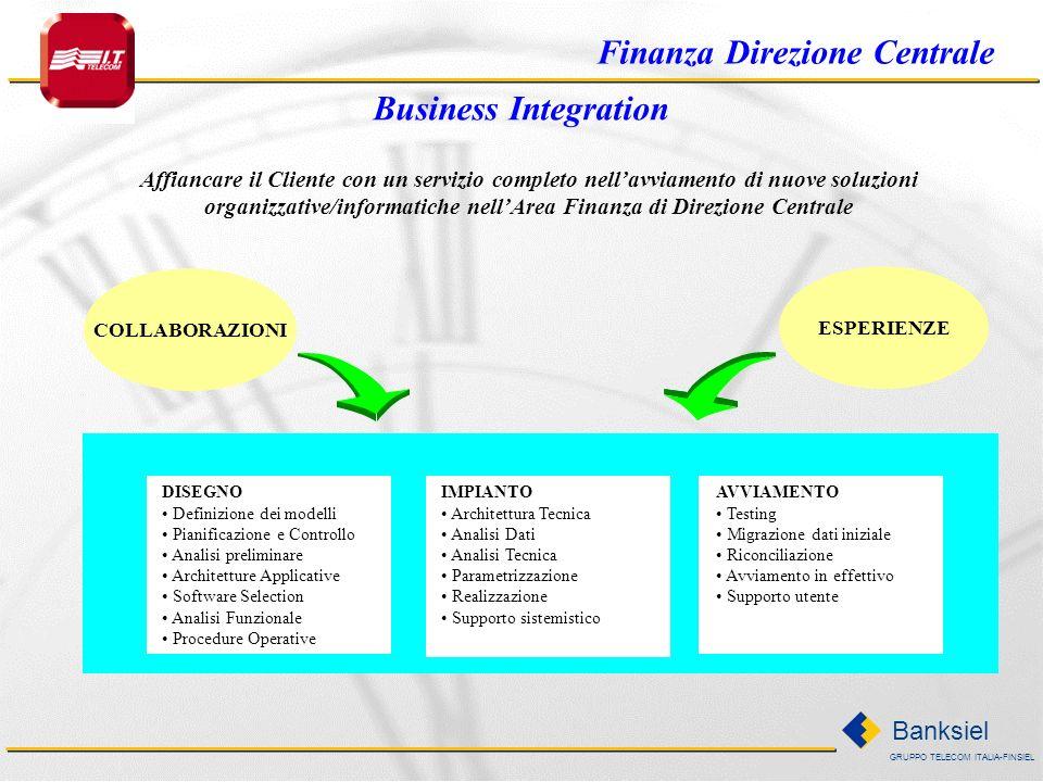 GRUPPO TELECOM ITALIA-FINSIEL Banksiel Unità Retail Unità Retail Dati Statici: CRA Linee Cred. Limiti Istr. Regol.... BACK OFFICE CO.GE. / Segnalazion
