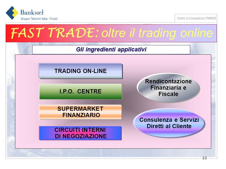 10 FAST TRADE: oltre il trading online I.P.O.