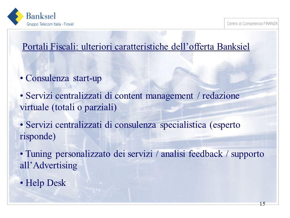 15 Portali Fiscali: ulteriori caratteristiche dellofferta Banksiel Consulenza start-up Servizi centralizzati di content management / redazione virtuale (totali o parziali) Servizi centralizzati di consulenza specialistica (esperto risponde) Tuning personalizzato dei servizi / analisi feedback / supporto allAdvertising Help Desk