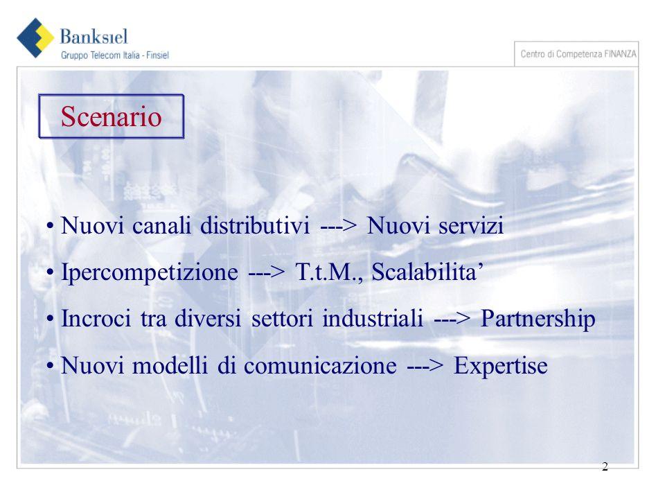 2 Scenario Nuovi canali distributivi ---> Nuovi servizi Ipercompetizione ---> T.t.M., Scalabilita Incroci tra diversi settori industriali ---> Partnership Nuovi modelli di comunicazione ---> Expertise