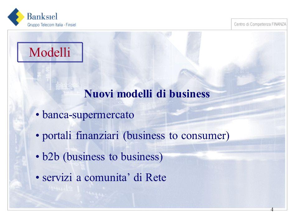 4 Modelli Nuovi modelli di business banca-supermercato portali finanziari (business to consumer) b2b (business to business) servizi a comunita di Rete