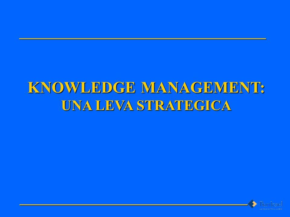 KNOWLEDGE MANAGEMENT: UNA LEVA STRATEGICA