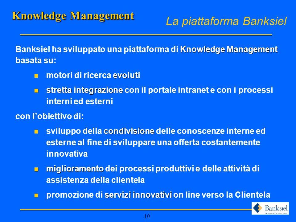 10 Knowledge Management La piattaforma Banksiel Knowledge Management Banksiel ha sviluppato una piattaforma di Knowledge Management basata su: evoluti n motori di ricerca evoluti n stretta integrazione n stretta integrazione con il portale intranet e con i processi interni ed esterni con lobiettivo di: condivisione n sviluppo della condivisione delle conoscenze interne ed esterne al fine di sviluppare una offerta costantemente innovativa n miglioramento n miglioramento dei processi produttivi e delle attività di assistenza della clientela servizi innovativi n promozione di servizi innovativi on line verso la Clientela