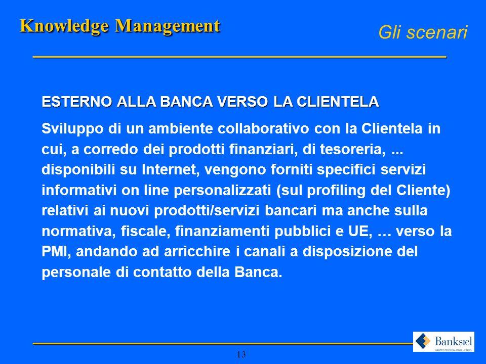 13 Knowledge Management Gli scenari ESTERNO ALLA BANCA VERSO LA CLIENTELA Sviluppo di un ambiente collaborativo con la Clientela in cui, a corredo dei prodotti finanziari, di tesoreria,...