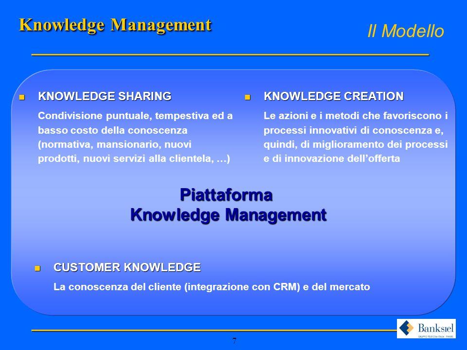8 maggiore patrimonio di conoscenze in forma implicita.