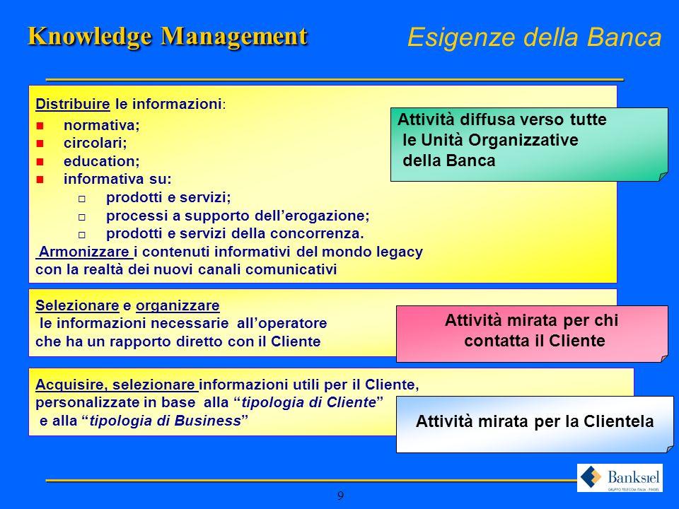 9 Knowledge Management Esigenze della Banca Distribuire le informazioni : normativa; circolari; education; informativa su: prodotti e servizi; processi a supporto dellerogazione; prodotti e servizi della concorrenza.