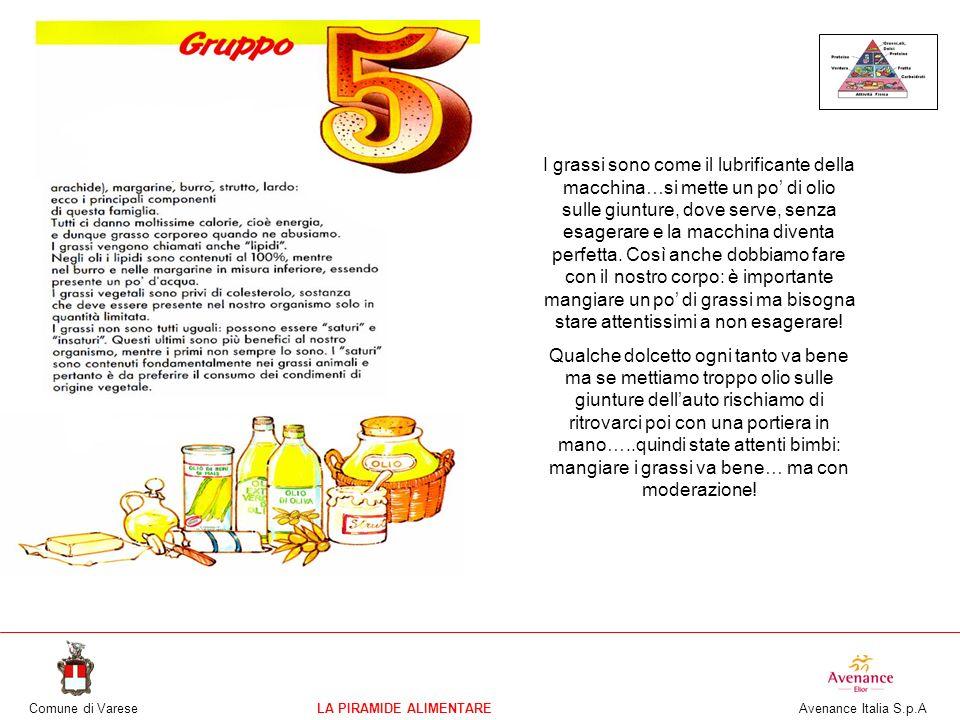 Comune di VareseLA PIRAMIDE ALIMENTARE Avenance Italia S.p.A I grassi sono come il lubrificante della macchina…si mette un po di olio sulle giunture,
