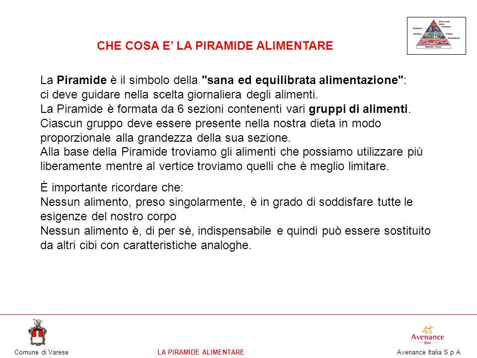 Comune di VareseLA PIRAMIDE ALIMENTARE Avenance Italia S.p.A CHE COSA E LA PIRAMIDE ALIMENTARE La Piramide è il simbolo della