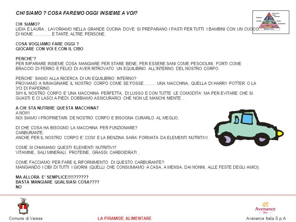 Comune di VareseLA PIRAMIDE ALIMENTARE Avenance Italia S.p.A I grassi sono come il lubrificante della macchina…si mette un po di olio sulle giunture, dove serve, senza esagerare e la macchina diventa perfetta.