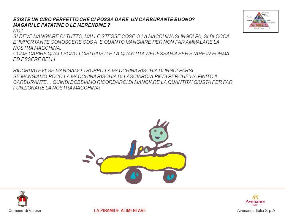 Comune di VareseLA PIRAMIDE ALIMENTARE Avenance Italia S.p.A ESISTE UN CIBO PERFETTO CHE CI POSSA DARE UN CARBURANTE BUONO? MAGARI LE PATATINE O LE ME
