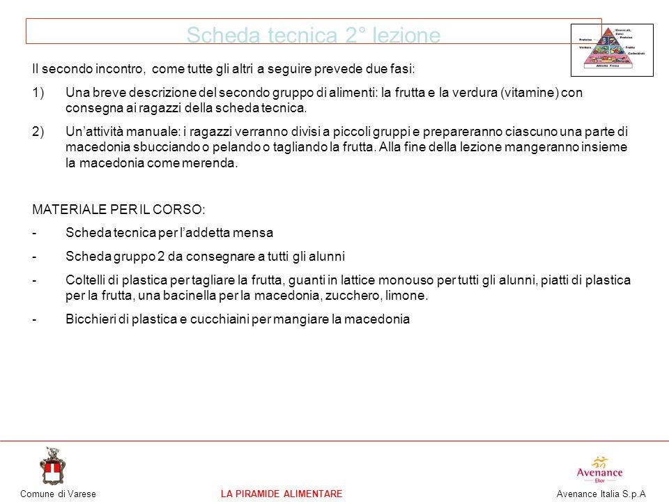 Comune di VareseLA PIRAMIDE ALIMENTARE Avenance Italia S.p.A Scheda tecnica 2° lezione Il secondo incontro, come tutte gli altri a seguire prevede due