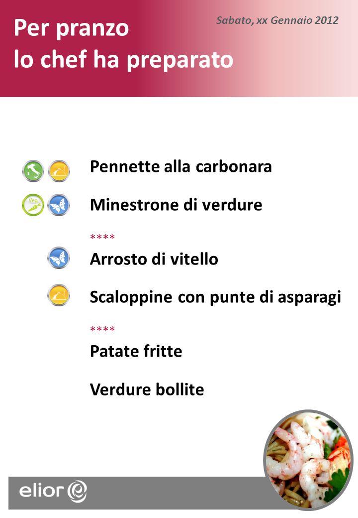 Per pranzo lo chef ha preparato Sabato, xx Gennaio 2012 Pennette alla carbonara Minestrone di verdure **** Arrosto di vitello Scaloppine con punte di asparagi **** Patate fritte Verdure bollite