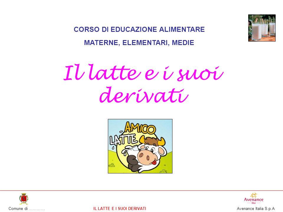 Comune di ………….IL LATTE E I SUOI DERIVATI Avenance Italia S.p.A CORSO DI EDUCAZIONE ALIMENTARE MATERNE, ELEMENTARI, MEDIE Il latte e i suoi derivati