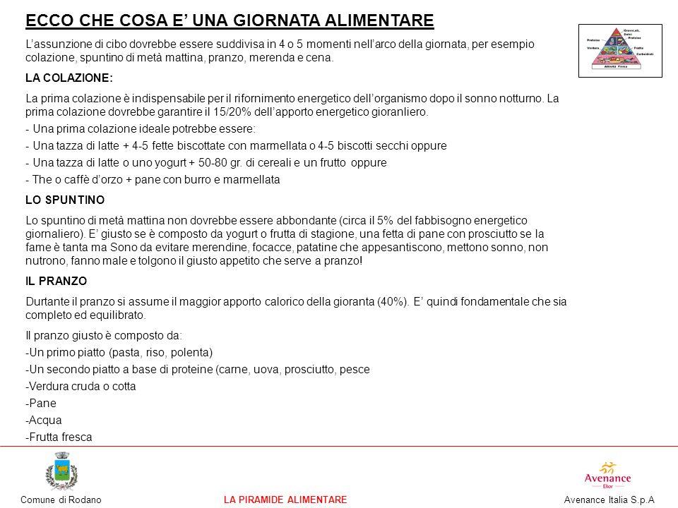 Comune di RodanoLA PIRAMIDE ALIMENTARE Avenance Italia S.p.A ECCO CHE COSA E UNA GIORNATA ALIMENTARE Lassunzione di cibo dovrebbe essere suddivisa in