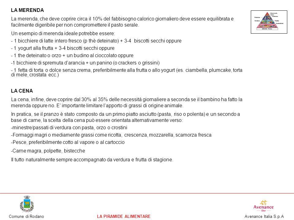 Comune di RodanoLA PIRAMIDE ALIMENTARE Avenance Italia S.p.A LA MERENDA La merenda, che deve coprire circa il 10% del fabbisogno calorico giornaliero